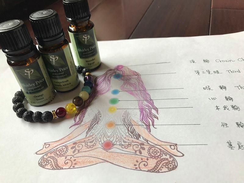 七脈輪 Chakra 與精油